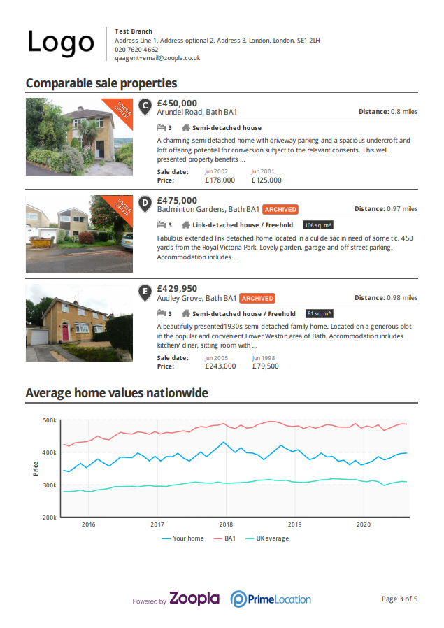 Comparables_Report_Page_3_2020.png